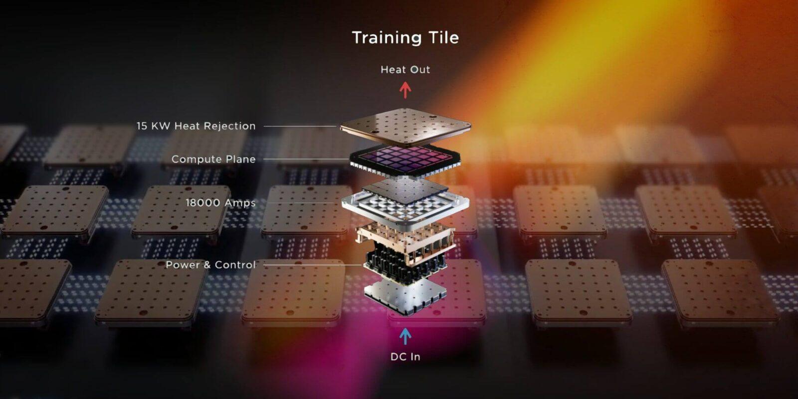 تسلا جزئیات جدیدی درباره ابررایانه Dojo و تراشه D1 منتشر کرد